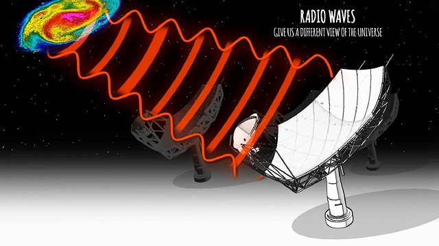 How do radio telescopes work?