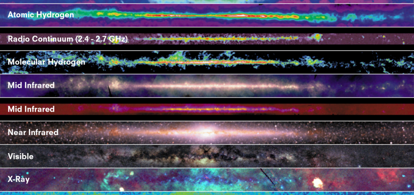 Explainer: The Electromagnetic Spectrum